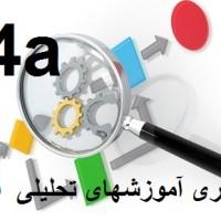 آموزشهای تحلیلی گروه آموزشی الغدیر کپی فایل و ایجاد پوشه در b4a